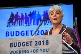 Housing Budget 2018 HausRE